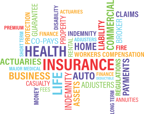 how to file an insurance claim word cloud